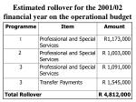 estimated rollover for the 2001 02 financial year on the operational budget