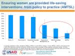 ensuring women are provided life saving interventions from policy to practice amtsl