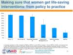 making sure that women get life saving interventions from policy to practice