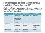 1 organiza o pol tico administrativa brasileira quem faz o qu