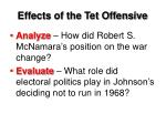 effects of the tet offensive3