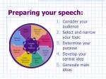 preparing your speech