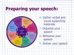 preparing your speech1