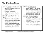 the 4 testing steps