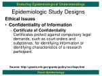 epidemiologic study designs22