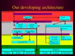 our developing architecture