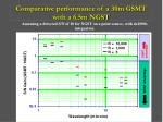 comparative performance of a 30m gsmt with a 6 5m ngst