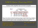 gmos queue observing 2002a