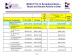 mhsa fy12 13 exceptional items house and senate actions to date