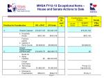 mhsa fy12 13 exceptional items house and senate actions to date2