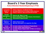 board s 3 year emphasis action attention needed beginning in fy08