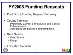 fy2008 funding requests