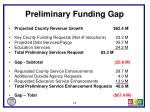 preliminary funding gap