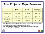 total projected major revenues