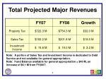 total projected major revenues