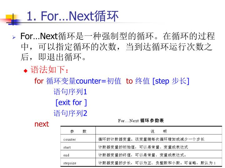 1. For…Next