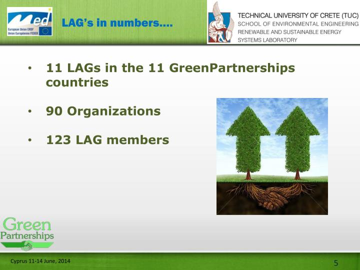 LAG's in numbers….