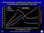 estimated number of aids cases deaths and persons living with aids united states 1985 2005