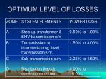 optimum level of losses