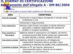 il format di certificazione adattamento dell allegato a dm 86 2004