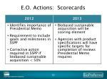 e o actions scorecards