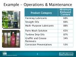 example operations maintenance