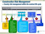 construction risk management country risk management within the contract life cycle