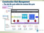construction risk management the risk life cycle within the contract life cycle