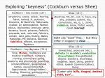 exploring keyness cockburn versus shee