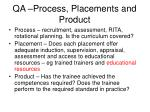 qa process placements and product