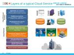 layers of a typical cloud service