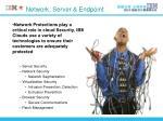 network server endpoint