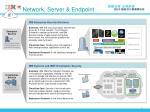 network server endpoint1