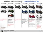 my12 product news recap update since club mtl