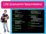 lps graduation requirements