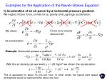 examples for the application of the navier stokes equation