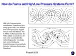 how do fronts and high low pressure systems form