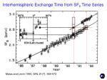 interhemispheric exchange time from sf 6 time series