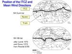 position of the itcz and mean wind directions
