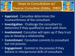 steps to consultation w diverse consultee gibbs 1980