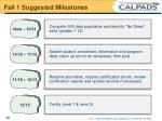 fall 1 suggested milestones