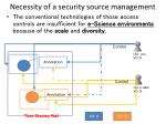 necessity of a security source management