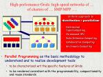 high performance grids high speed networks of of clusters of smp mpp