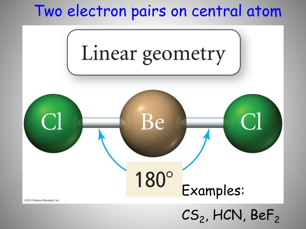 PPT - Chapter 8 - Molecular Geometry and Polarity ...