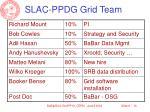 slac ppdg grid team
