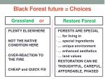 black forest future choices
