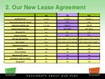 2 our new lease agreement