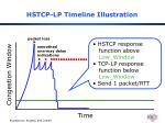 hstcp lp timeline illustration2