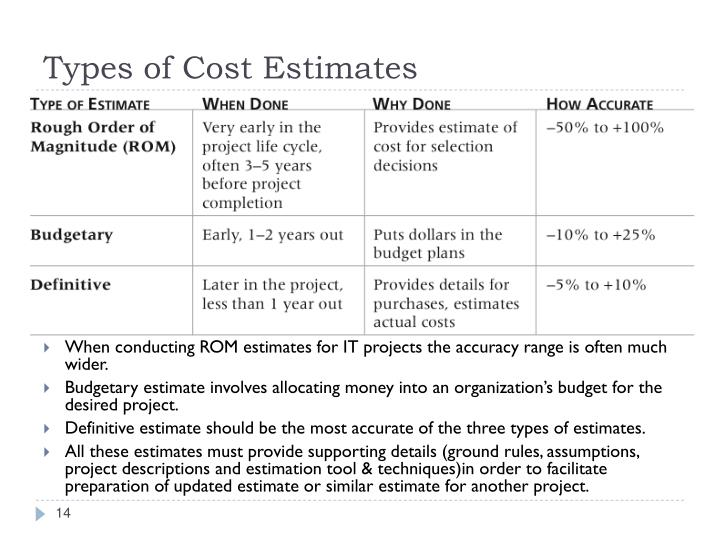 Types of Cost Estimates