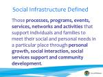 social infrastructure defined